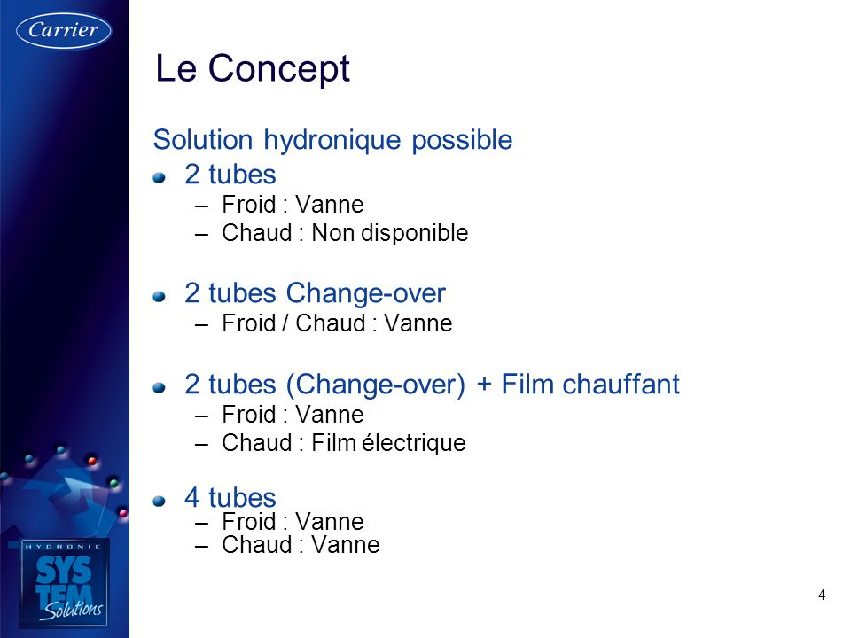 Le Concept Solution hydronique possible 2 tubes 2 tubes Change-over