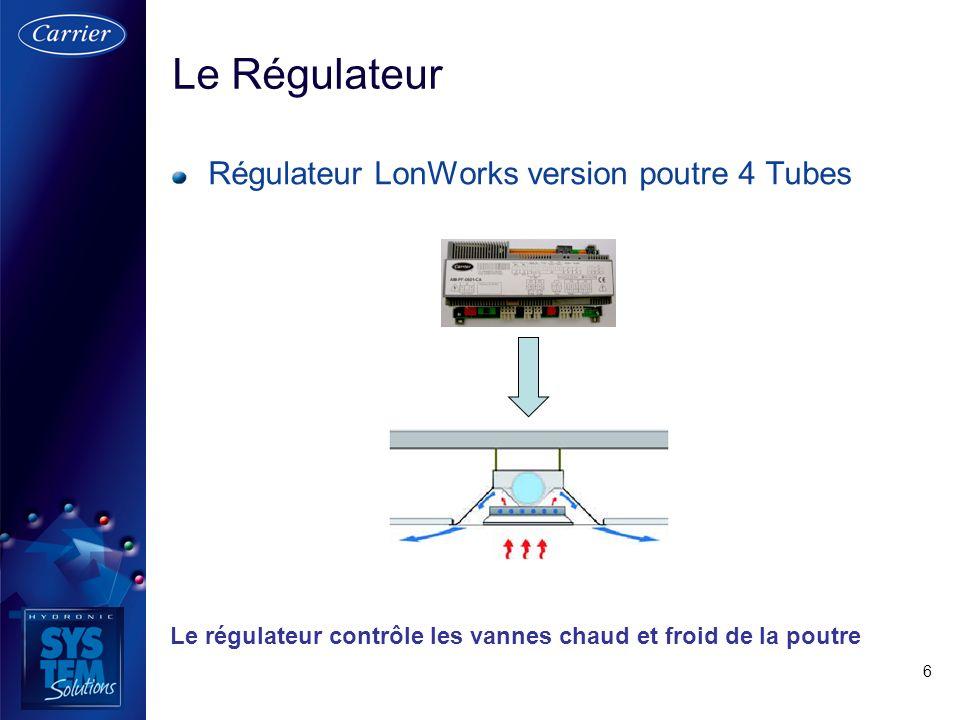 Le Régulateur Régulateur LonWorks version poutre 4 Tubes