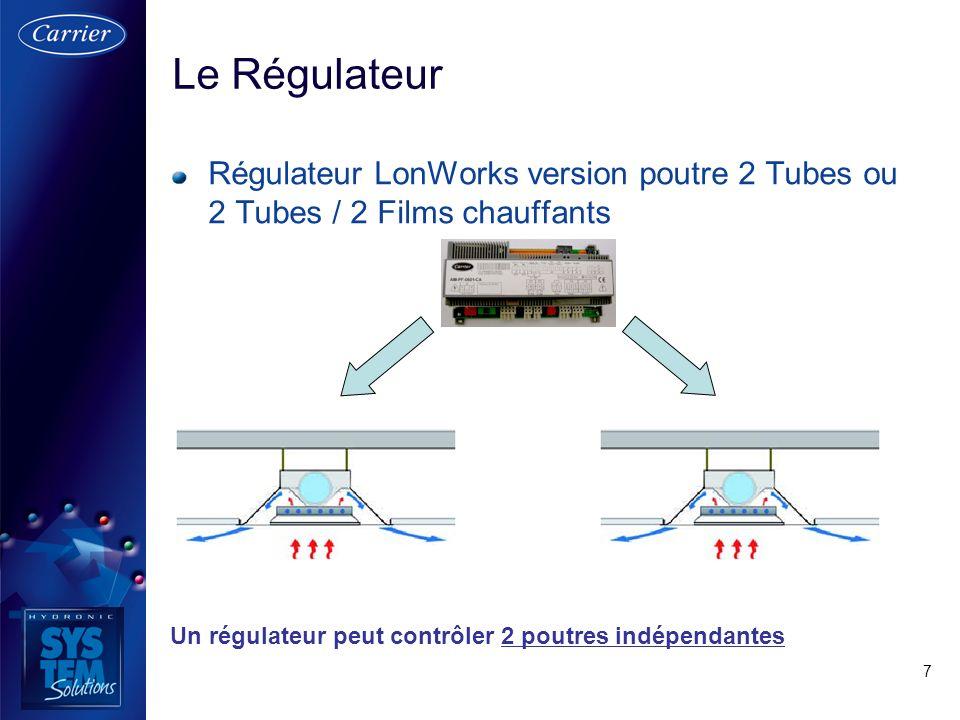 Le Régulateur Régulateur LonWorks version poutre 2 Tubes ou 2 Tubes / 2 Films chauffants.
