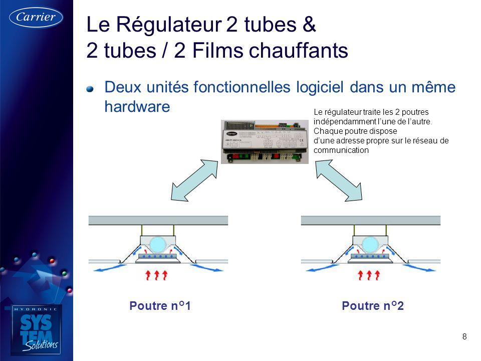 Le Régulateur 2 tubes & 2 tubes / 2 Films chauffants