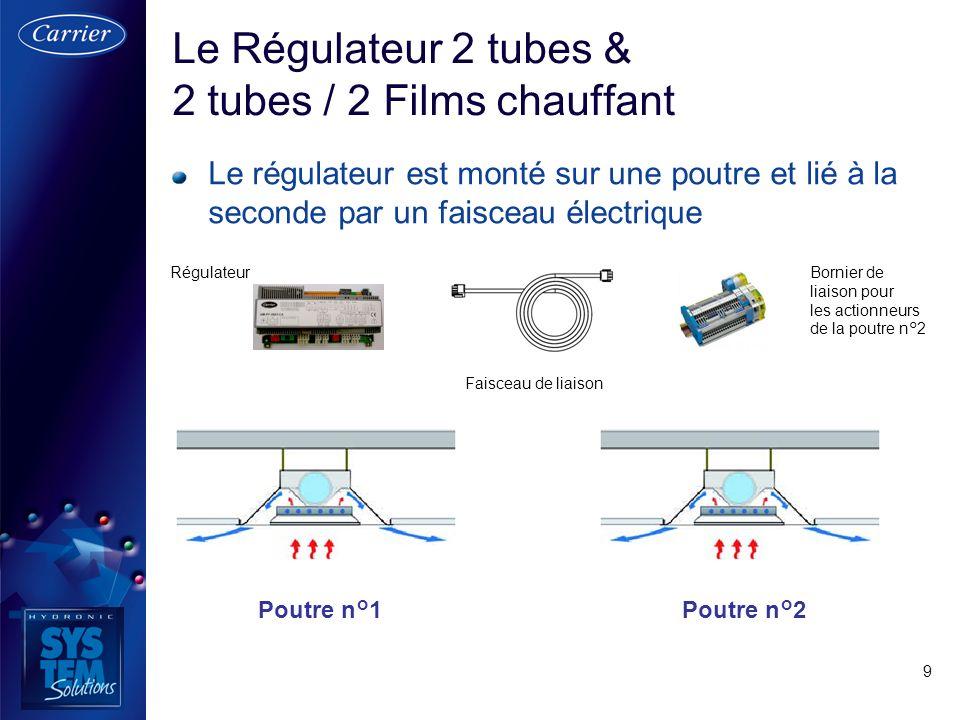 Le Régulateur 2 tubes & 2 tubes / 2 Films chauffant