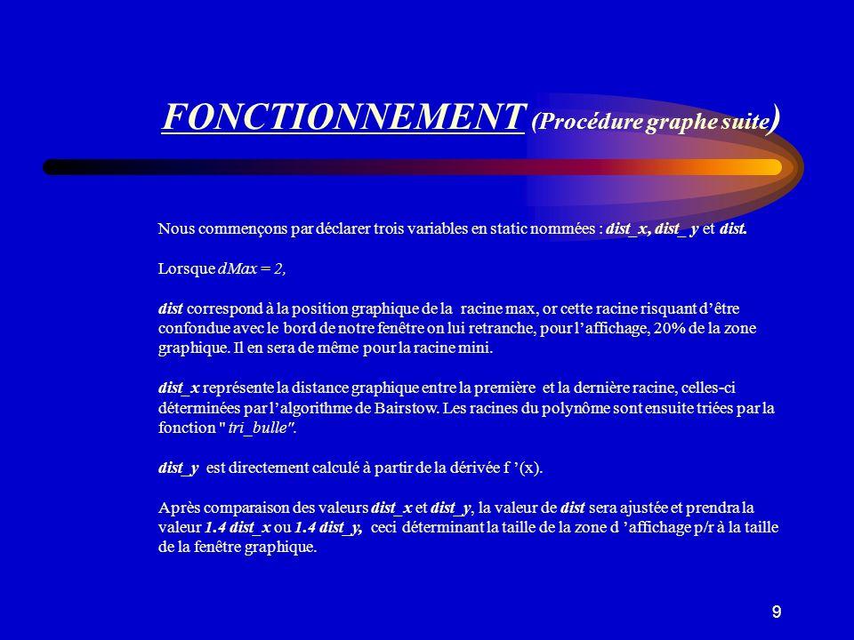 FONCTIONNEMENT (Procédure graphe suite)