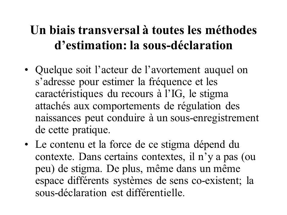 Un biais transversal à toutes les méthodes d'estimation: la sous-déclaration