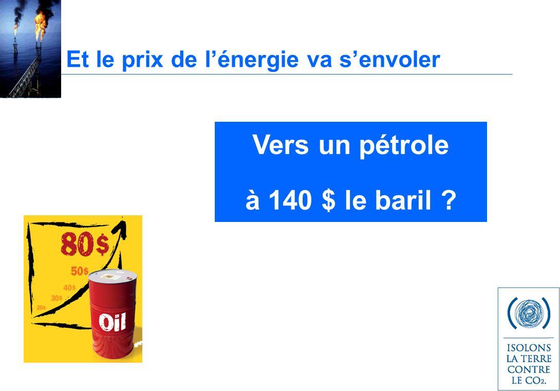 Vers un pétrole à 140 $ le baril
