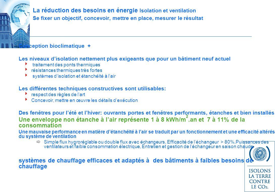 La réduction des besoins en énergie Isolation et ventilation Se fixer un objectif, concevoir, mettre en place, mesurer le résultat