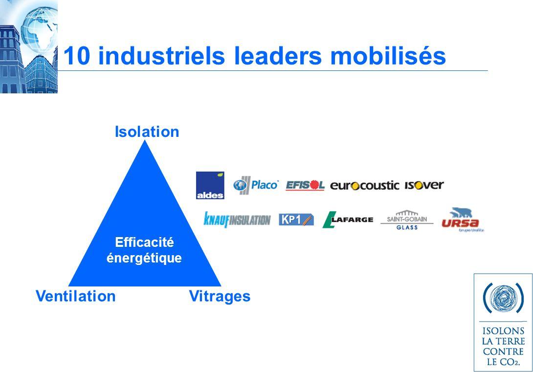 10 industriels leaders mobilisés
