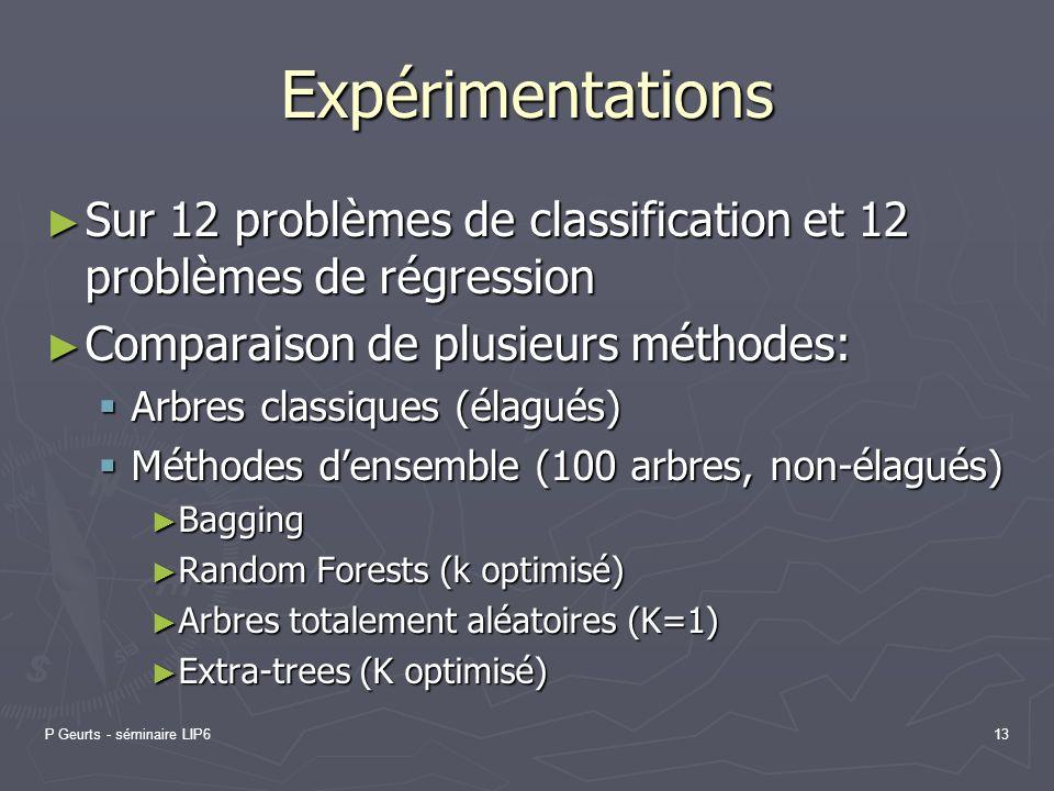 Expérimentations Sur 12 problèmes de classification et 12 problèmes de régression. Comparaison de plusieurs méthodes: