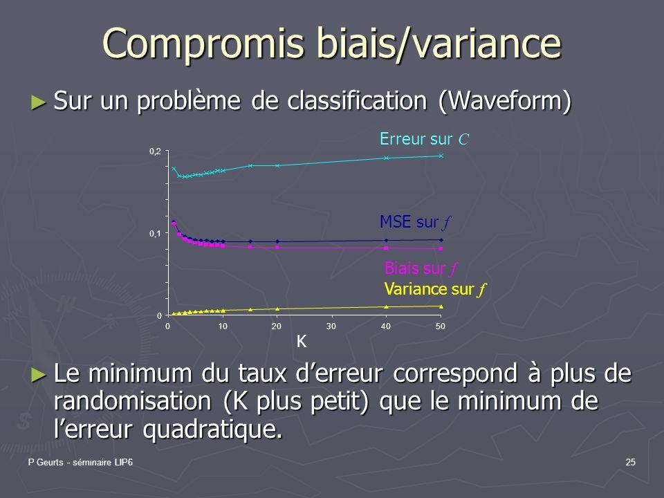 Compromis biais/variance