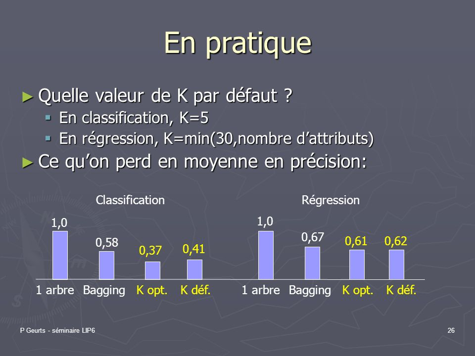 En pratique Quelle valeur de K par défaut