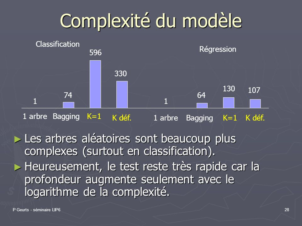 Complexité du modèle Classification. Régression. 596. 330. 130. 107. 74. 64. 1. 1. 1 arbre.