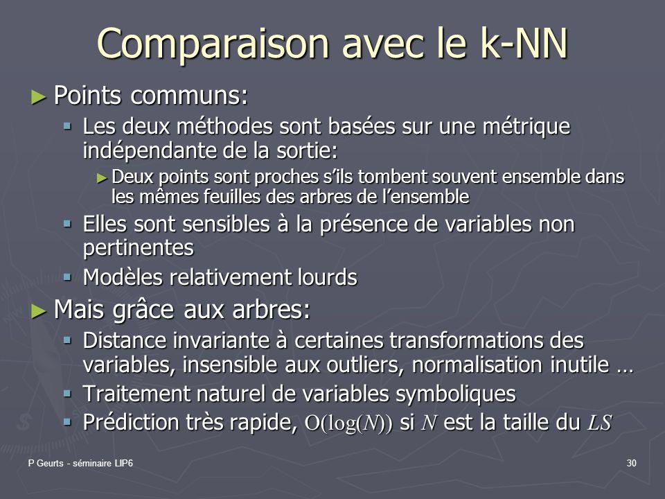 Comparaison avec le k-NN