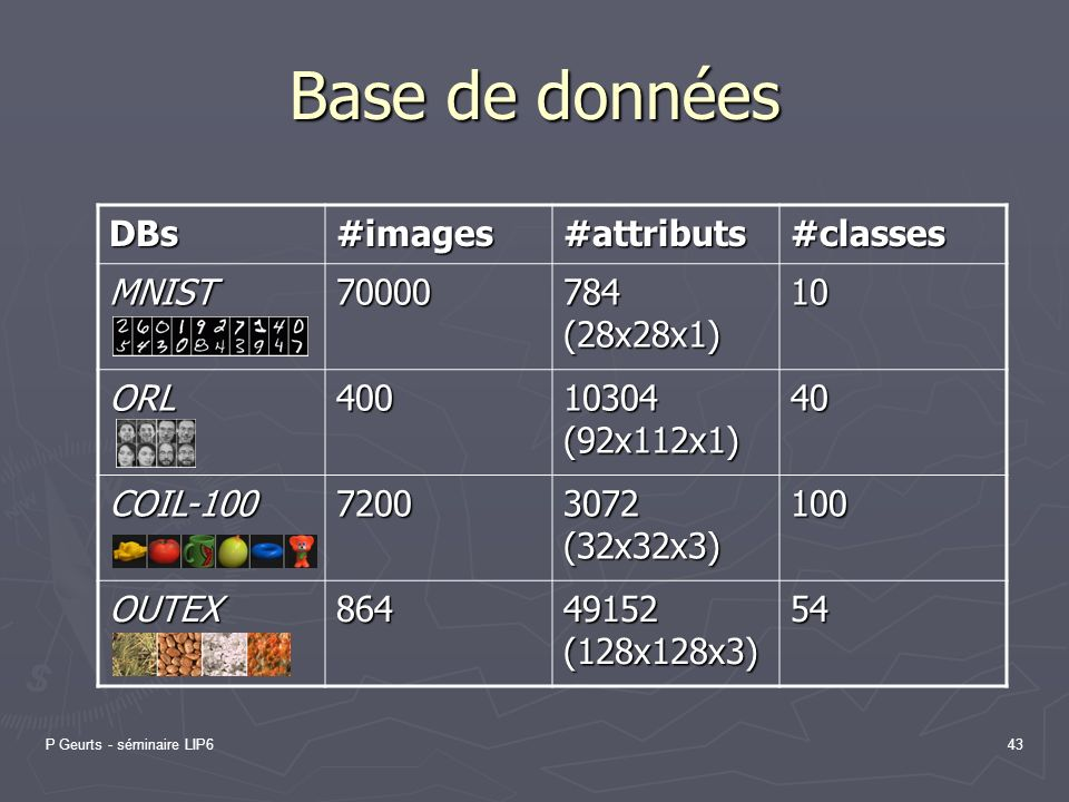 Base de données DBs #images #attributs #classes MNIST 70000