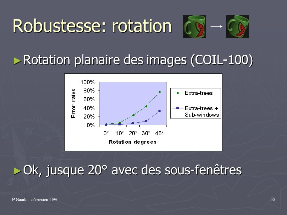 Robustesse: rotation Rotation planaire des images (COIL-100)