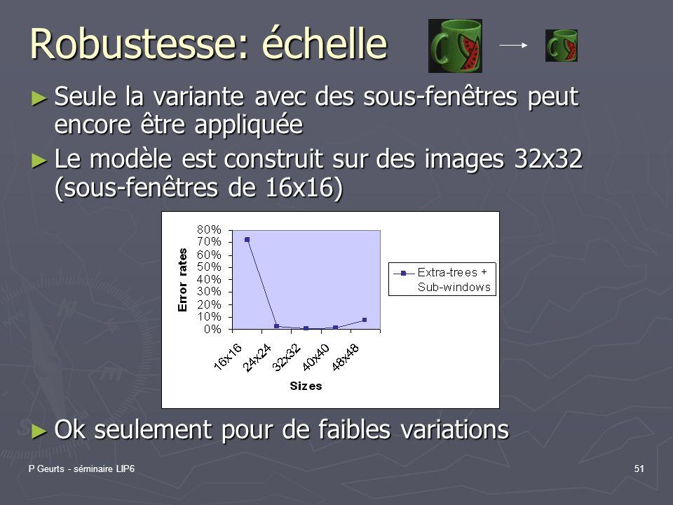 Robustesse: échelle Seule la variante avec des sous-fenêtres peut encore être appliquée.