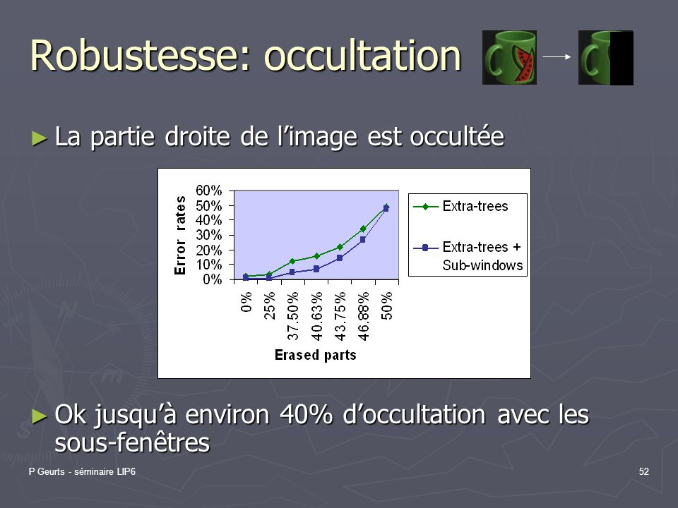 Robustesse: occultation
