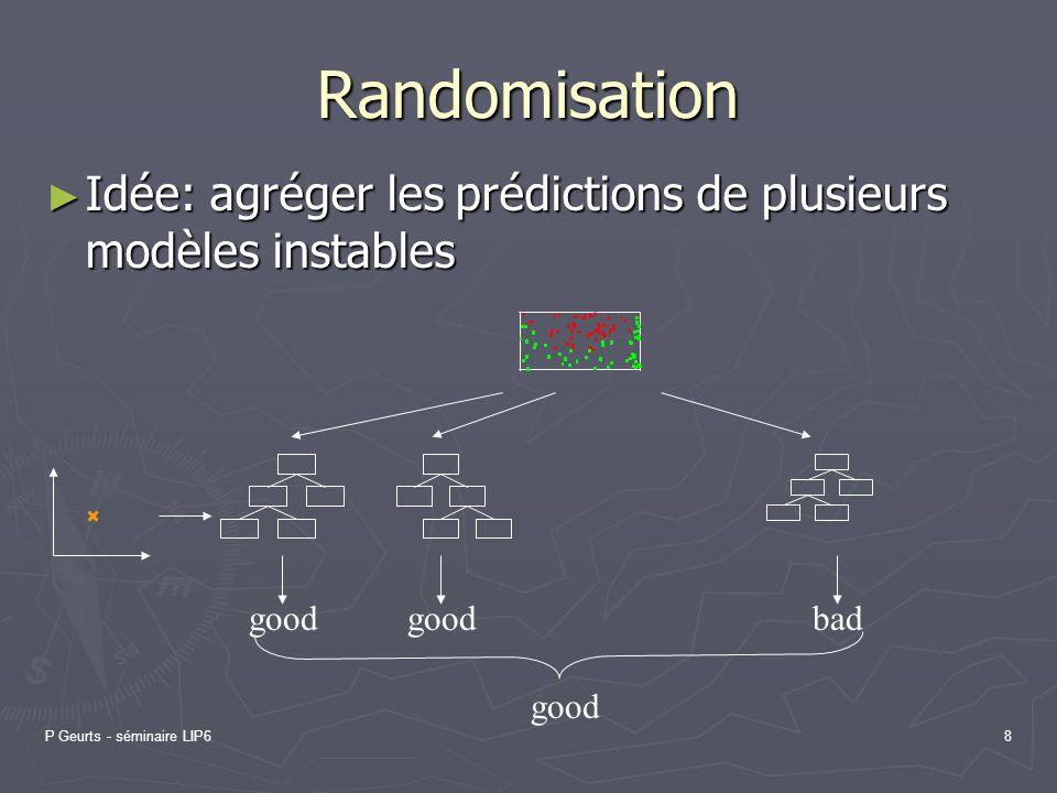 Randomisation Idée: agréger les prédictions de plusieurs modèles instables. good. good. bad. good.