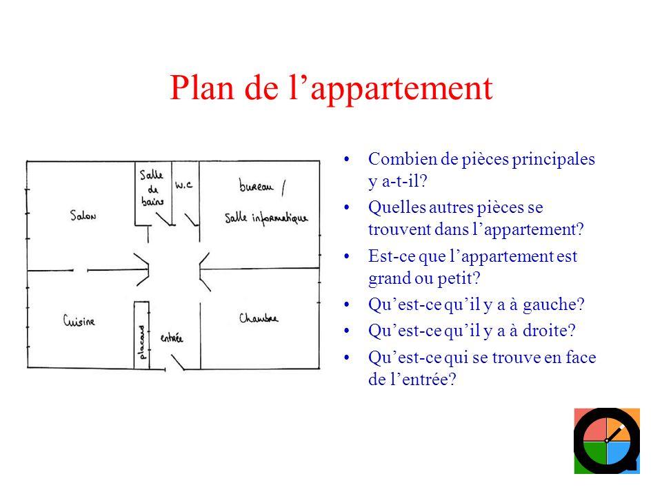 Plan de l'appartement Combien de pièces principales y a-t-il