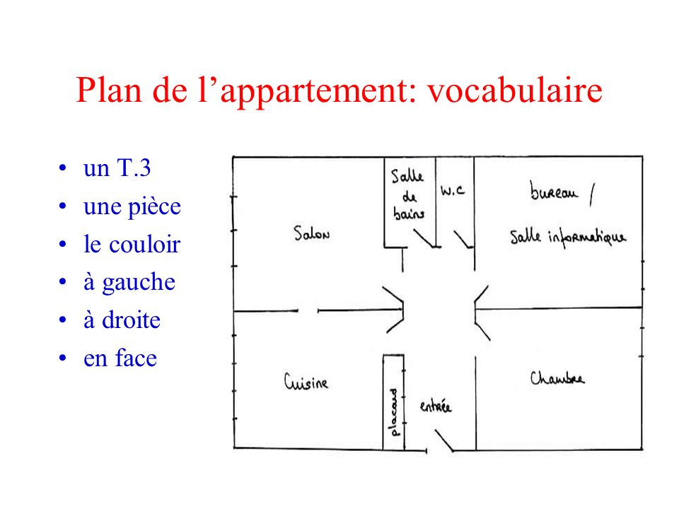 Plan de l'appartement: vocabulaire