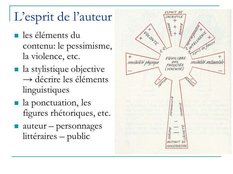 L'esprit de l'auteur les éléments du contenu: le pessimisme, la violence, etc. la stylistique objective → décrire les éléments linguistiques.