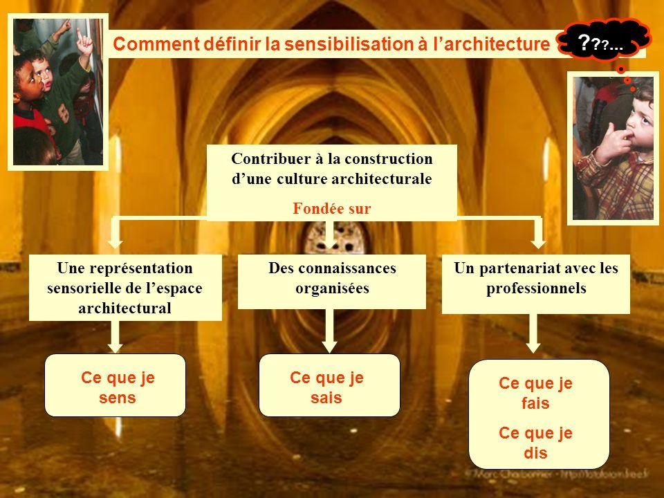 ... Comment définir la sensibilisation à l'architecture