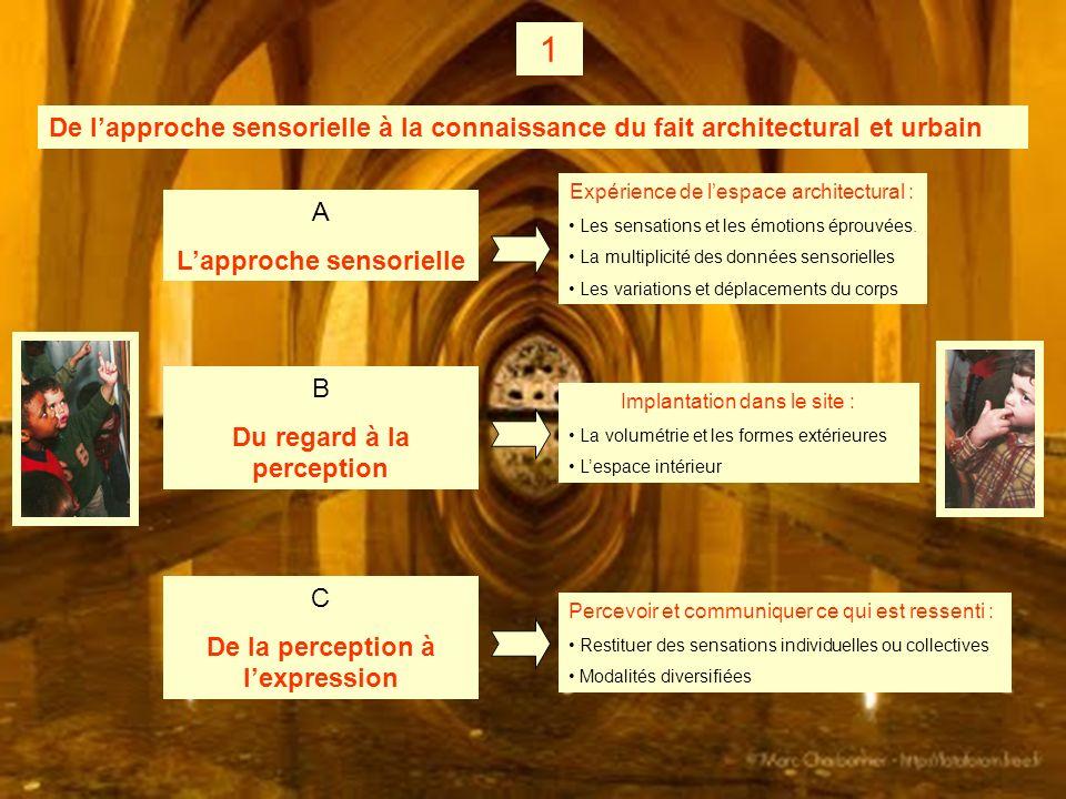 1 De l'approche sensorielle à la connaissance du fait architectural et urbain. Expérience de l'espace architectural :