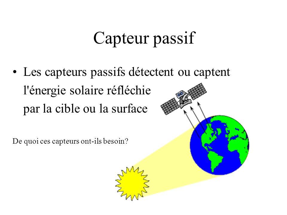 Capteur passif Les capteurs passifs détectent ou captent
