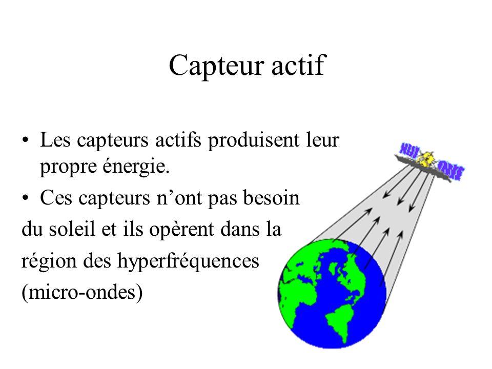 Capteur actif Les capteurs actifs produisent leur propre énergie.