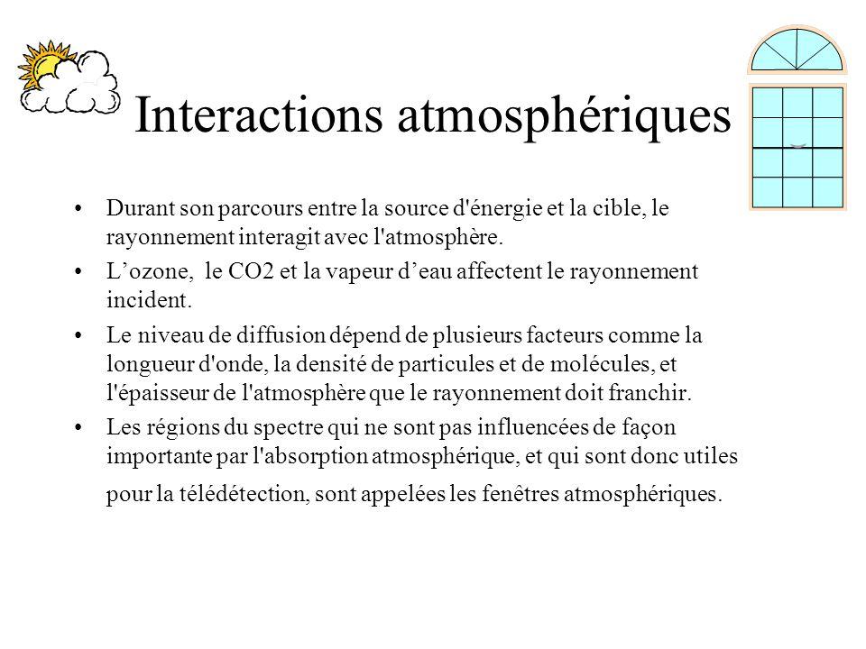 Interactions atmosphériques