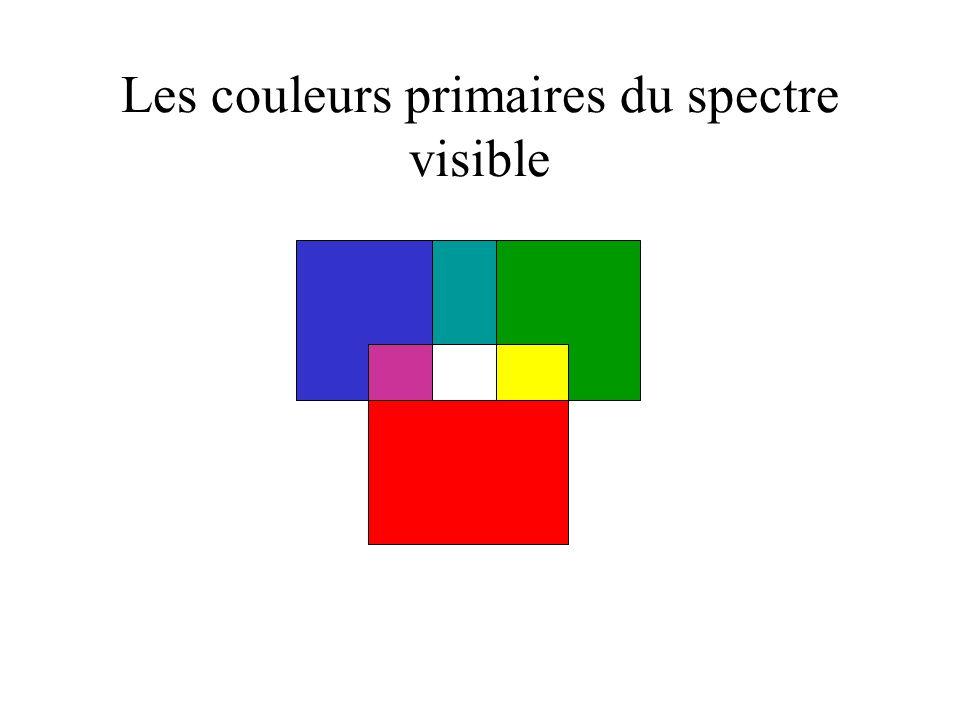 Les couleurs primaires du spectre visible