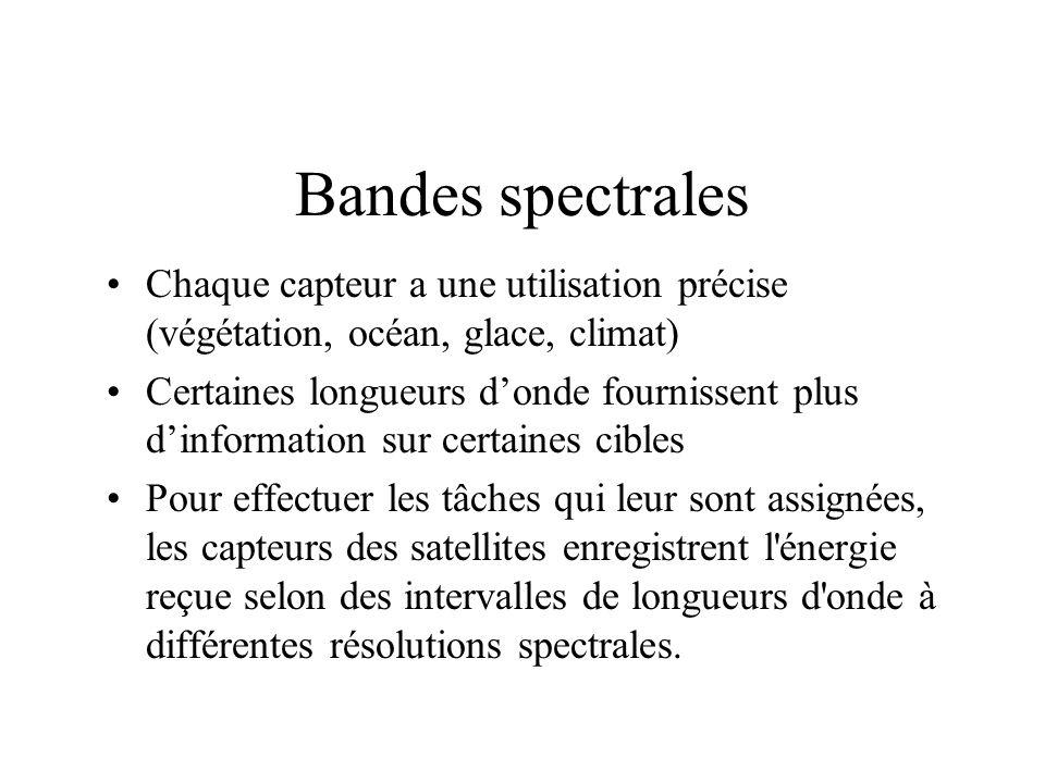 Bandes spectrales Chaque capteur a une utilisation précise (végétation, océan, glace, climat)