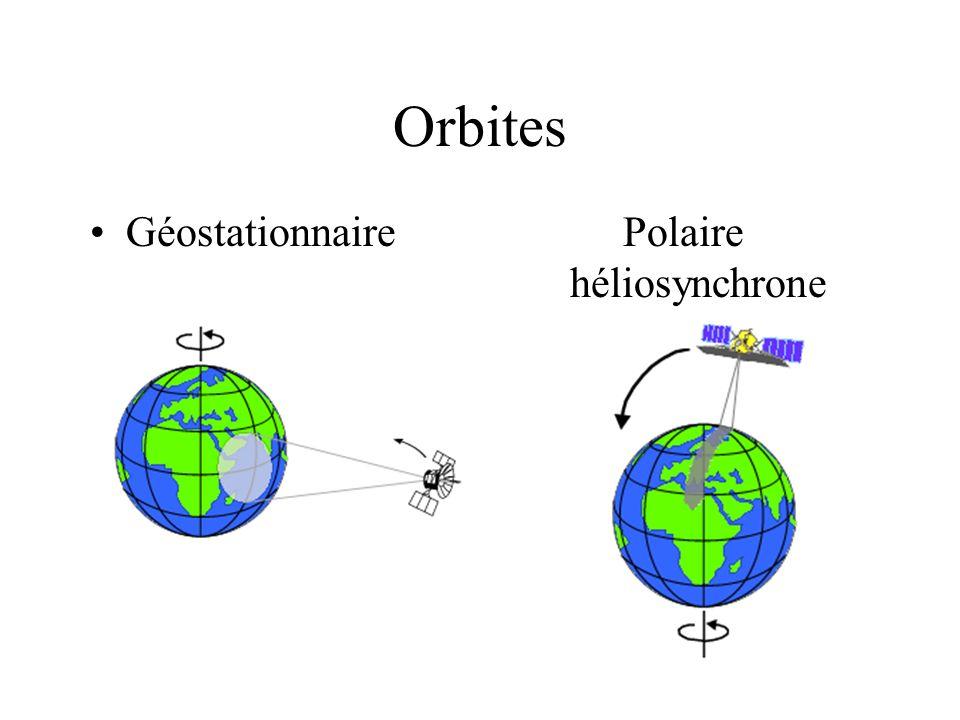 Orbites Géostationnaire Polaire héliosynchrone