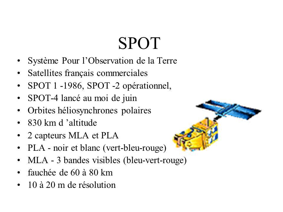 SPOT Système Pour l'Observation de la Terre
