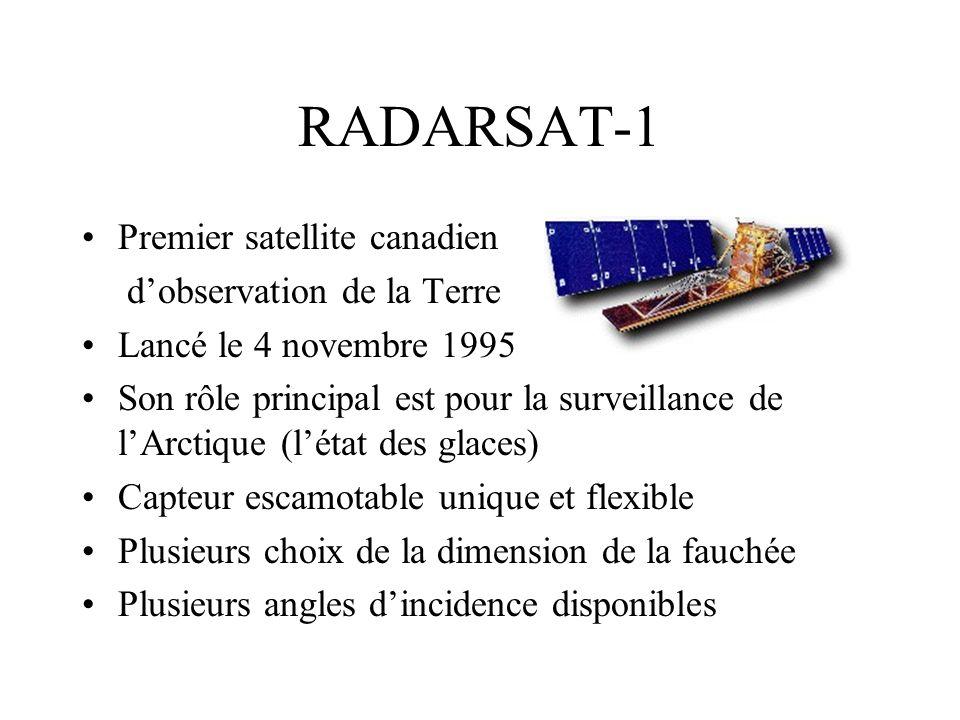 RADARSAT-1 Premier satellite canadien d'observation de la Terre