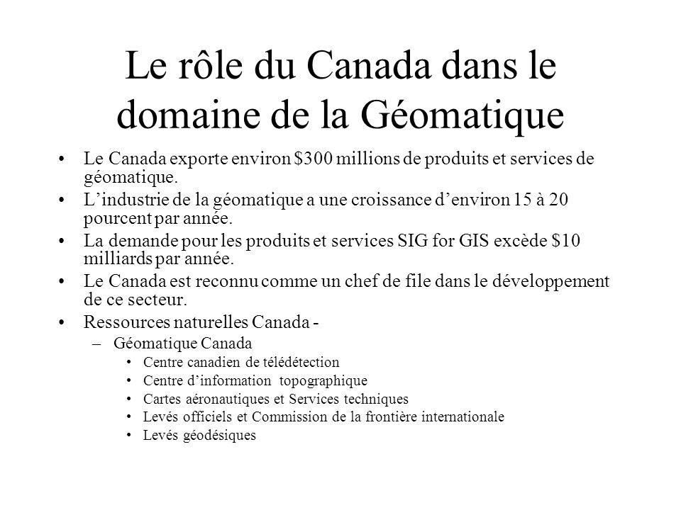 Le rôle du Canada dans le domaine de la Géomatique