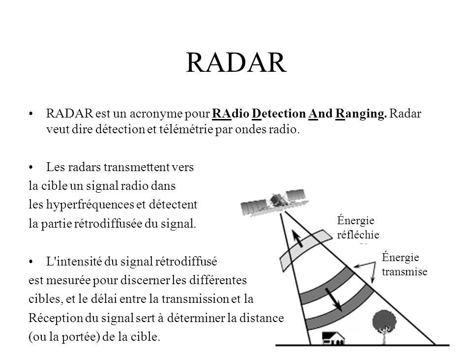 RADAR RADAR est un acronyme pour RAdio Detection And Ranging. Radar veut dire détection et télémétrie par ondes radio.
