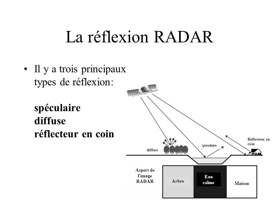 Aspect de l'image RADAR