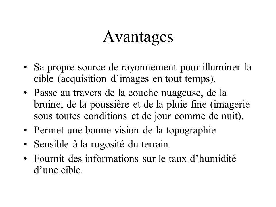 Avantages Sa propre source de rayonnement pour illuminer la cible (acquisition d'images en tout temps).