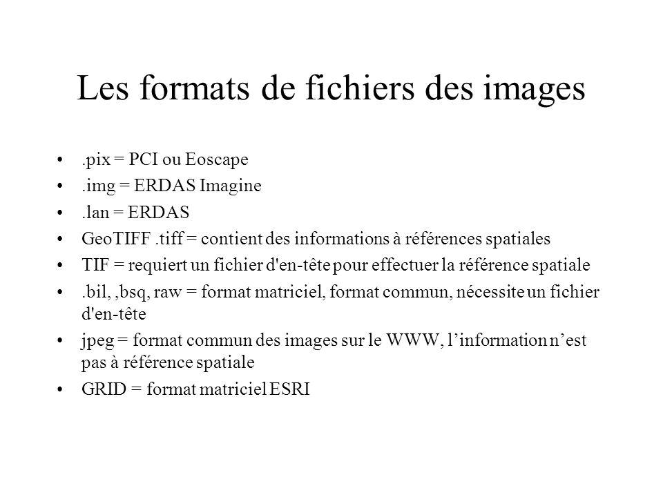 Les formats de fichiers des images