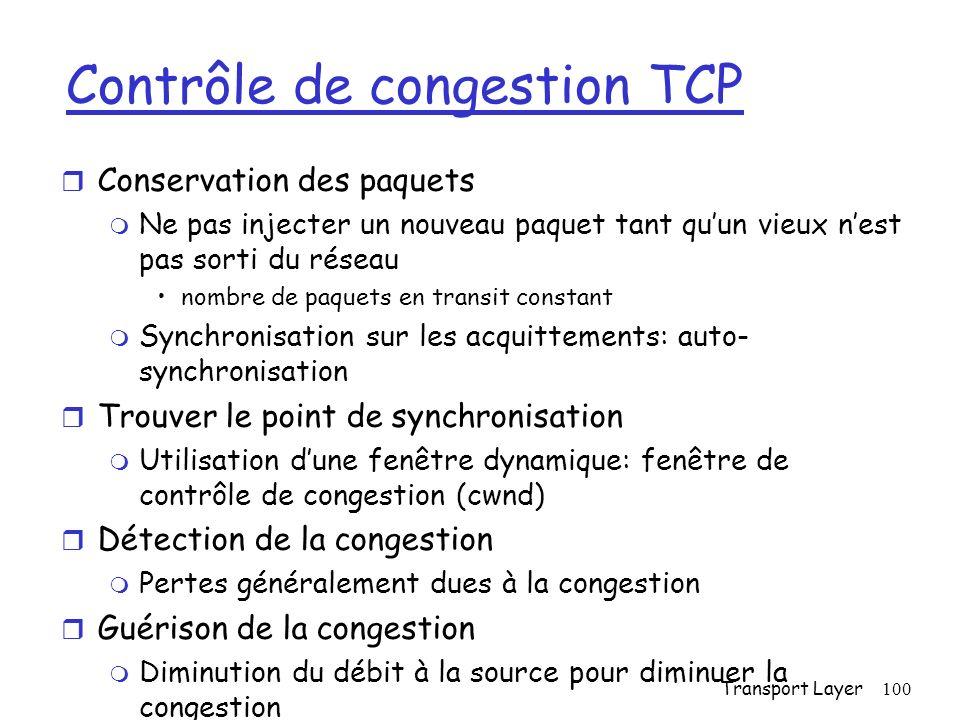 Contrôle de congestion TCP