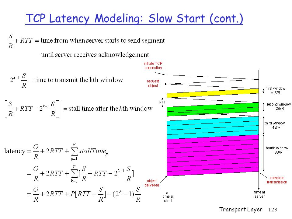 TCP Latency Modeling: Slow Start (cont.)