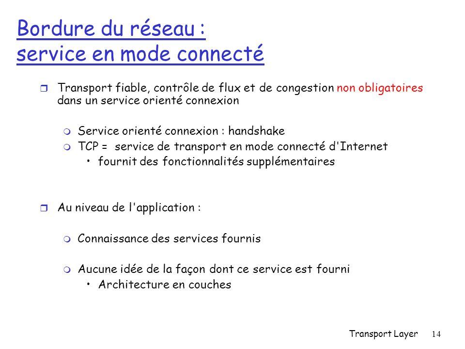 Bordure du réseau : service en mode connecté