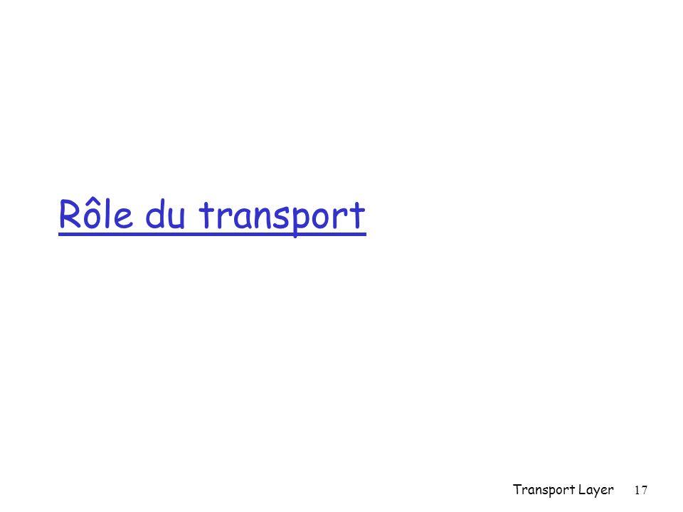 Rôle du transport Transport Layer
