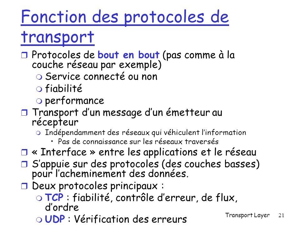 Fonction des protocoles de transport