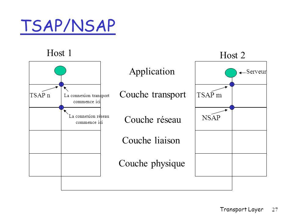 TSAP/NSAP Host 1 Host 2 Application Couche transport Couche réseau