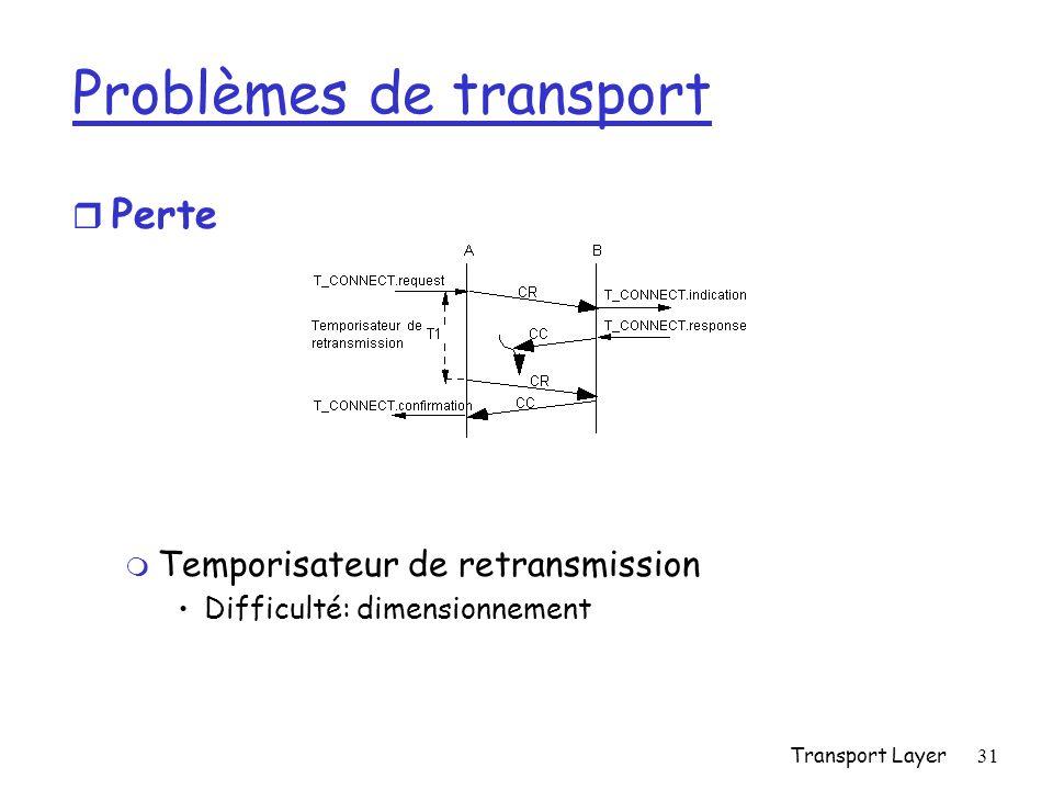 Problèmes de transport
