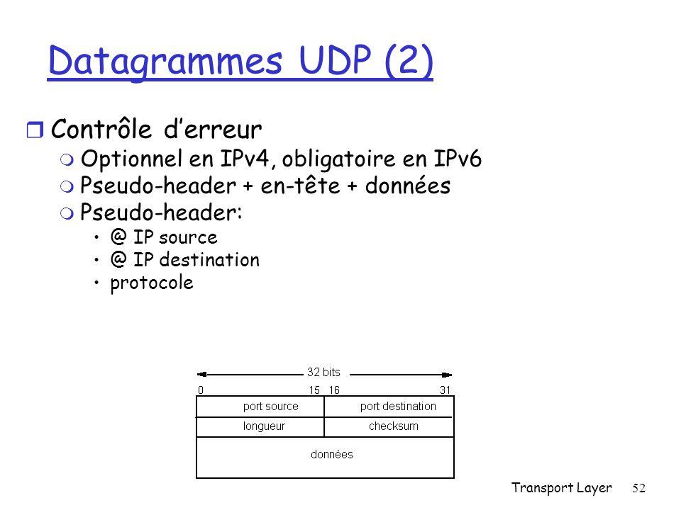 Datagrammes UDP (2) Contrôle d'erreur