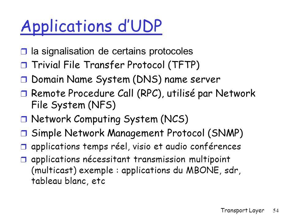 Applications d'UDP la signalisation de certains protocoles