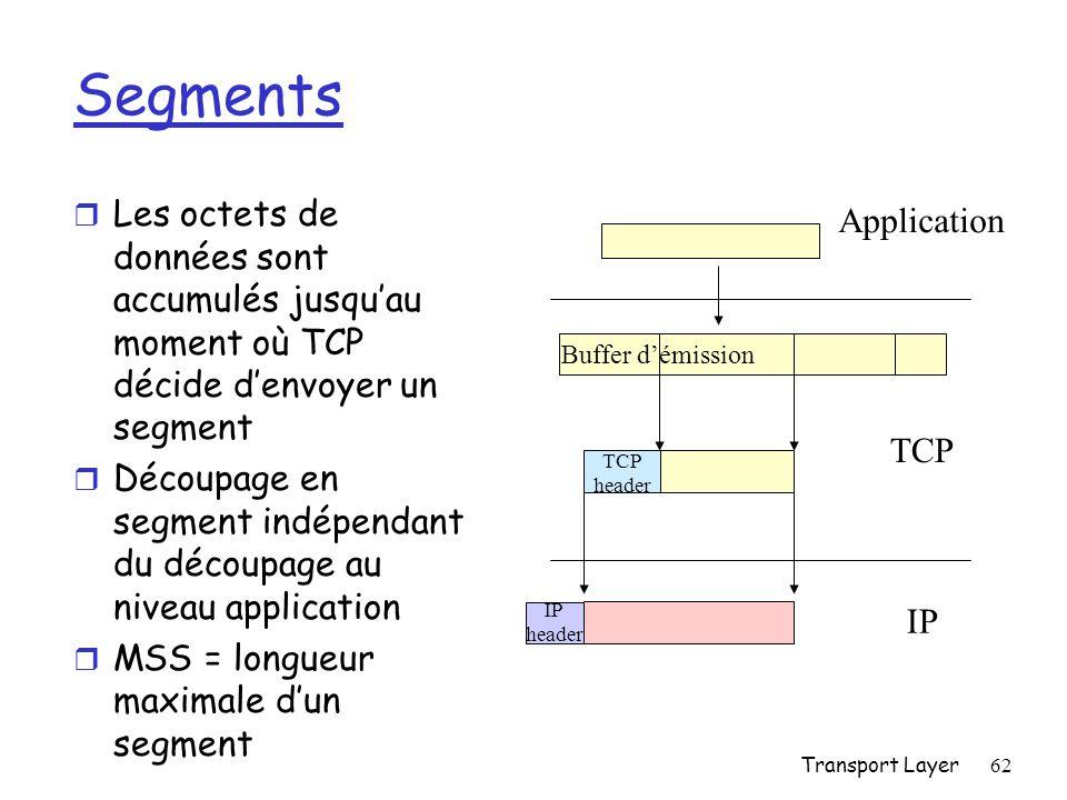 Segments Les octets de données sont accumulés jusqu'au moment où TCP décide d'envoyer un segment.