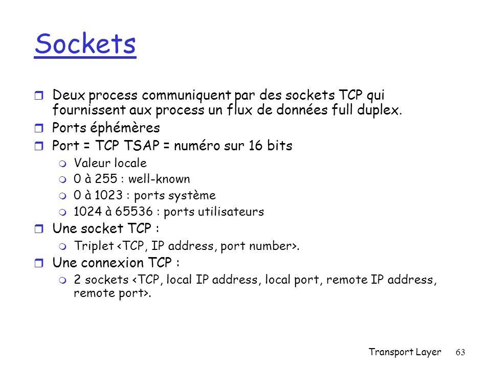 Sockets Deux process communiquent par des sockets TCP qui fournissent aux process un flux de données full duplex.