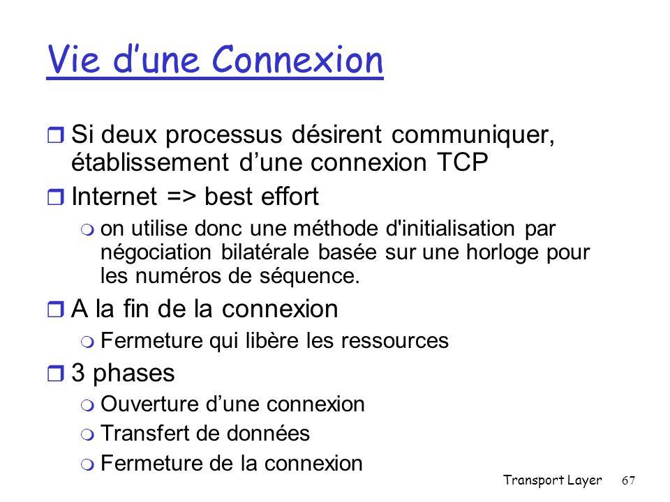Vie d'une Connexion Si deux processus désirent communiquer, établissement d'une connexion TCP. Internet => best effort.
